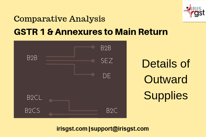 Comparative Analysis of New Main Return and Existing GSTR 1