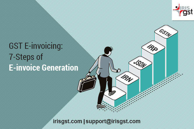 GST E-invoicing: 7-Steps of E-invoice Generation